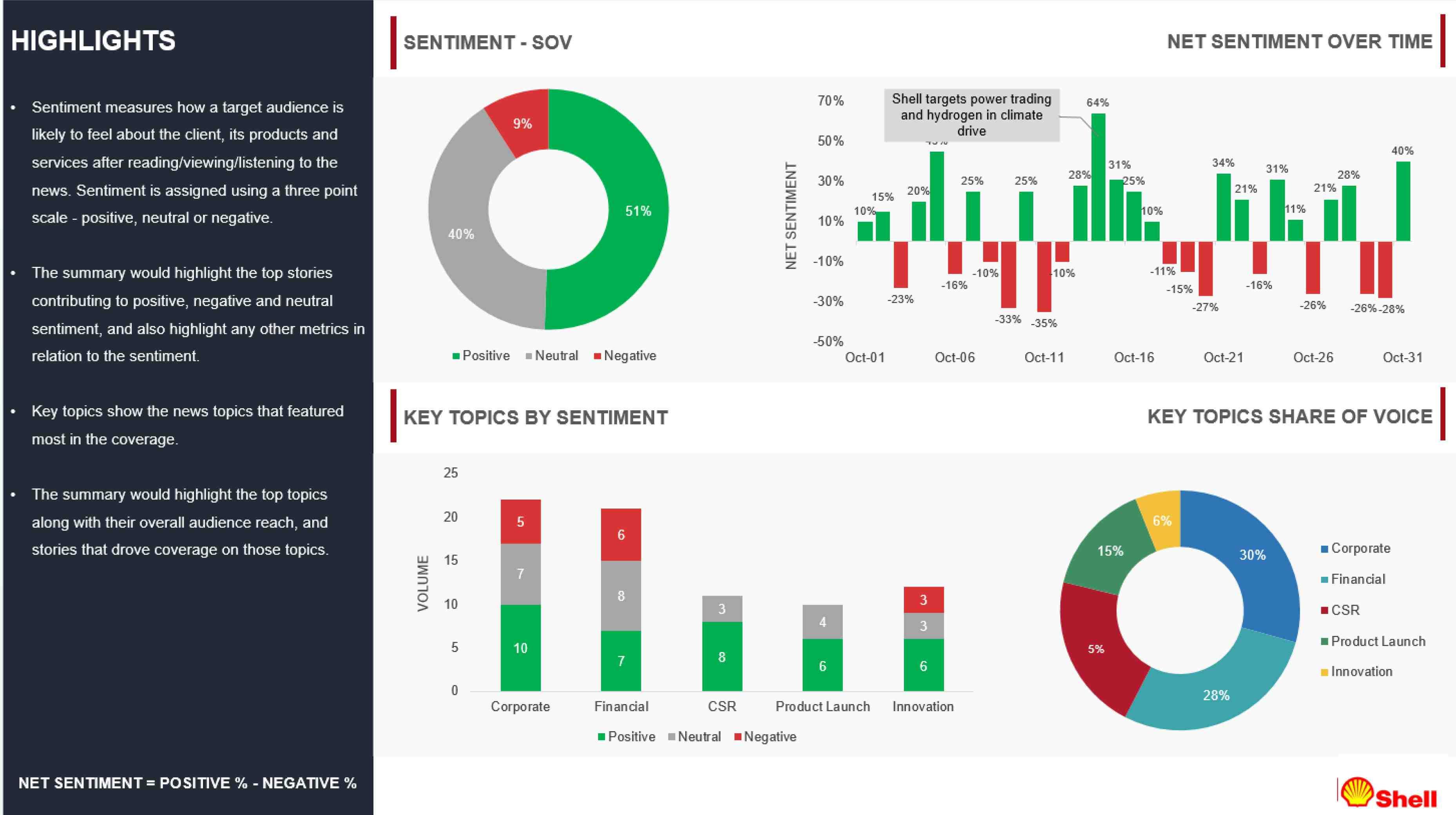 investor slide 02