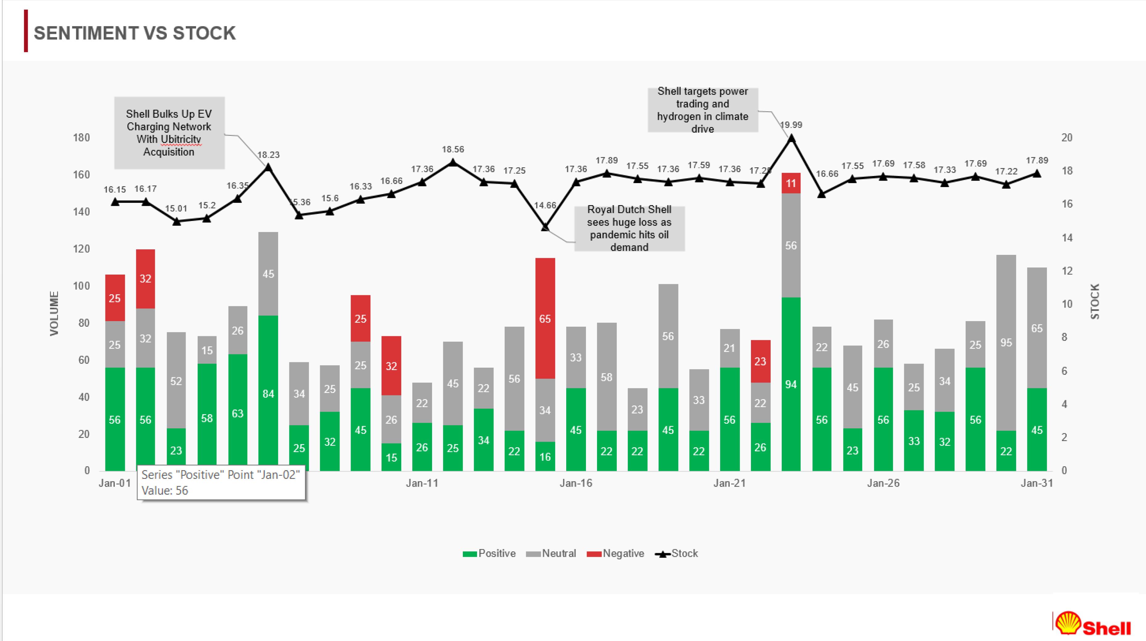 investor slide 04