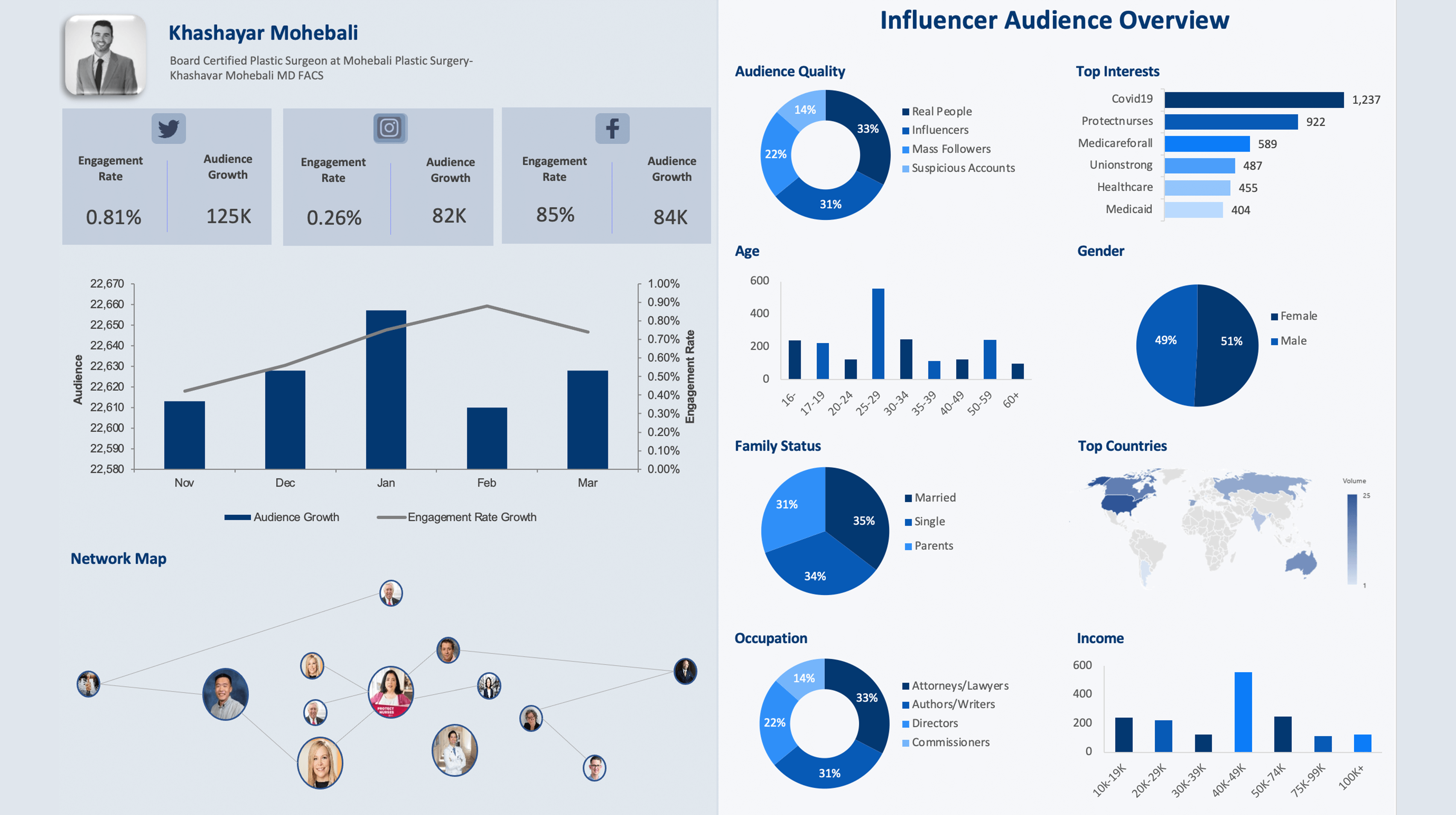 leader analysis bottom slider 2