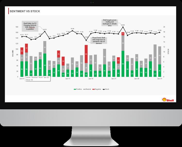 media monitoring analysis